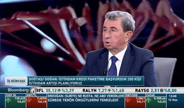 Davut Doğan: