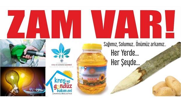 TUİK Çanakkale'nin Zam Şampiyonlarını Açıkladı!
